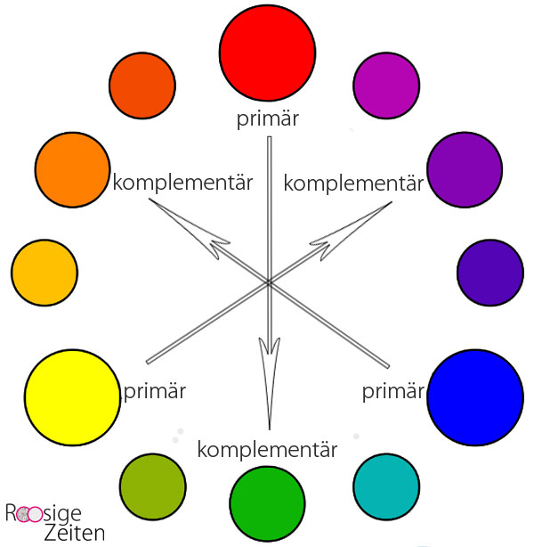 Welche farbe schlafzimmer
